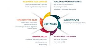 Bright Futures Obstacles